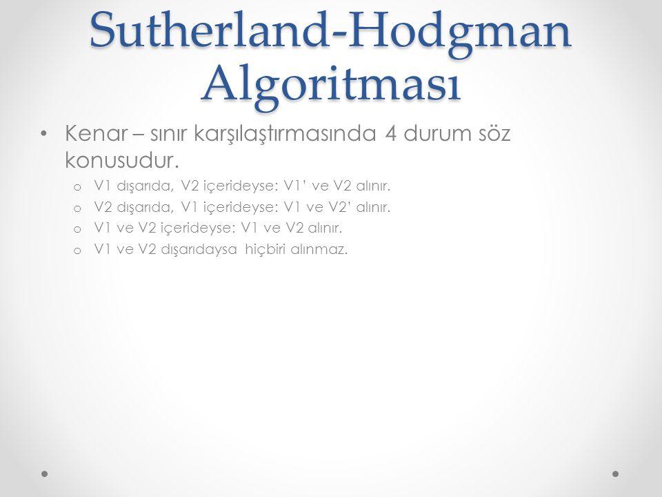 Sutherland-Hodgman Algoritması • Kenar – sınır karşılaştırmasında 4 durum söz konusudur.