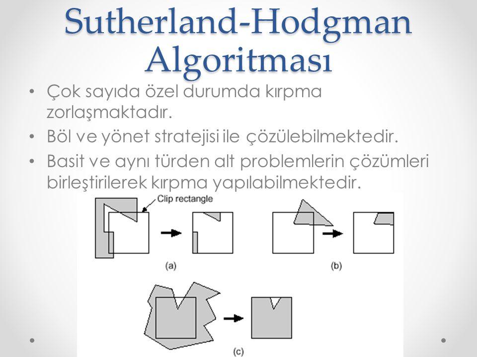 Sutherland-Hodgman Algoritması • Çok sayıda özel durumda kırpma zorlaşmaktadır.