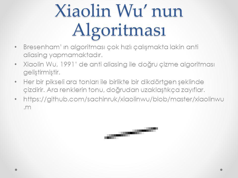 Cohen-Sutherland Algoritması (2B) OutCodeHesapla(x0,y0,outcode0); OutCodeHesapla(x1,y1,outcode1); tekrarla olduğu gibi kabul/ret için kontrol et kırpma dikdörtgeninin dışındaki noktayı seç eğer ÜST ise x = x0 + (x1 – x0) * (ymax – y0) / (y1 – y0); y = ymax; ya da eğer ALT ise x = x0 + (x1 – x0) * (ymin – y0) / (y1 – y0); y = ymin; ya da eğer SAĞ ise y = y0 + (y1 – y0) * (xmax – x0) / (x1 – x0); x = xmax; ya da eğer SOL ise y = y0 + (y1 – y0) * (xmin – x0) / (x1 – x0); x = xmin; eğer (x0, y0 dıştaki nokta) ise x0 = x; y0 = y; ComputeOutCode(x0, y0, outcode0) ya da x1 = x; y1 = y; ComputeOutCode(x1, y1, outcode1) bitene kadar