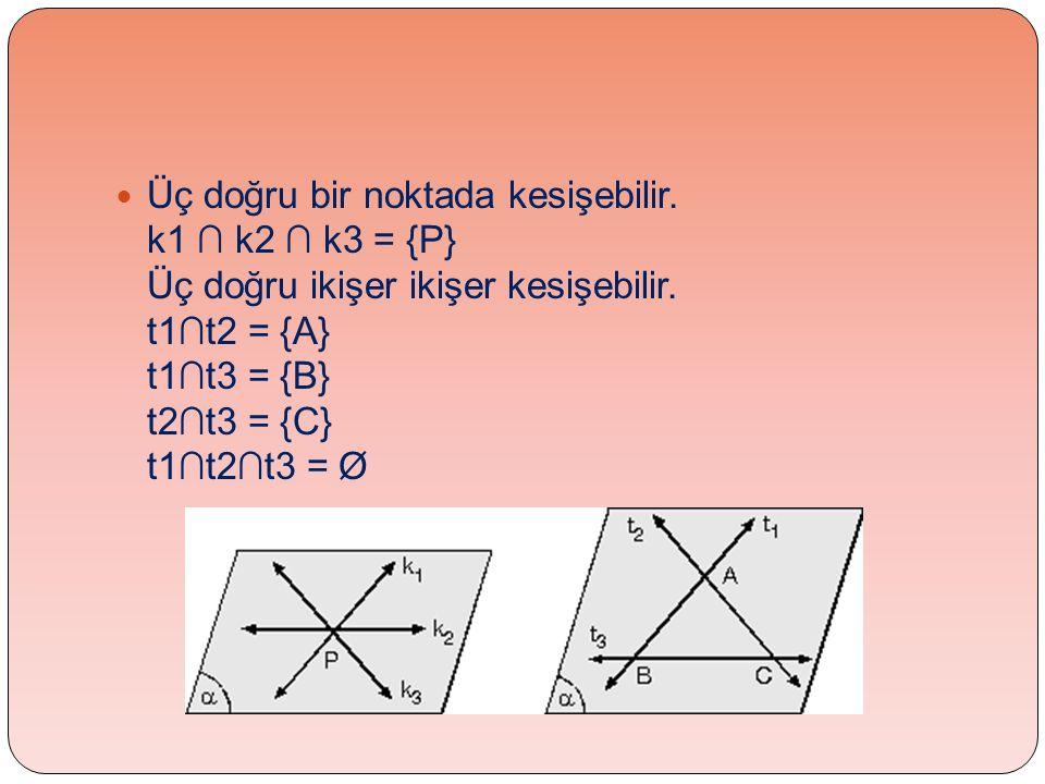  Üç doğru bir noktada kesişebilir. k1 ∩ k2 ∩ k3 = {P} Üç doğru ikişer ikişer kesişebilir. t1∩t2 = {A} t1∩t3 = {B} t2∩t3 = {C} t1∩t2∩t3 = Ø