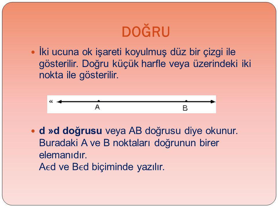 DOĞRU  İki ucuna ok işareti koyulmuş düz bir çizgi ile gösterilir. Doğru küçük harfle veya üzerindeki iki nokta ile gösterilir.  d »d doğrusu veya A