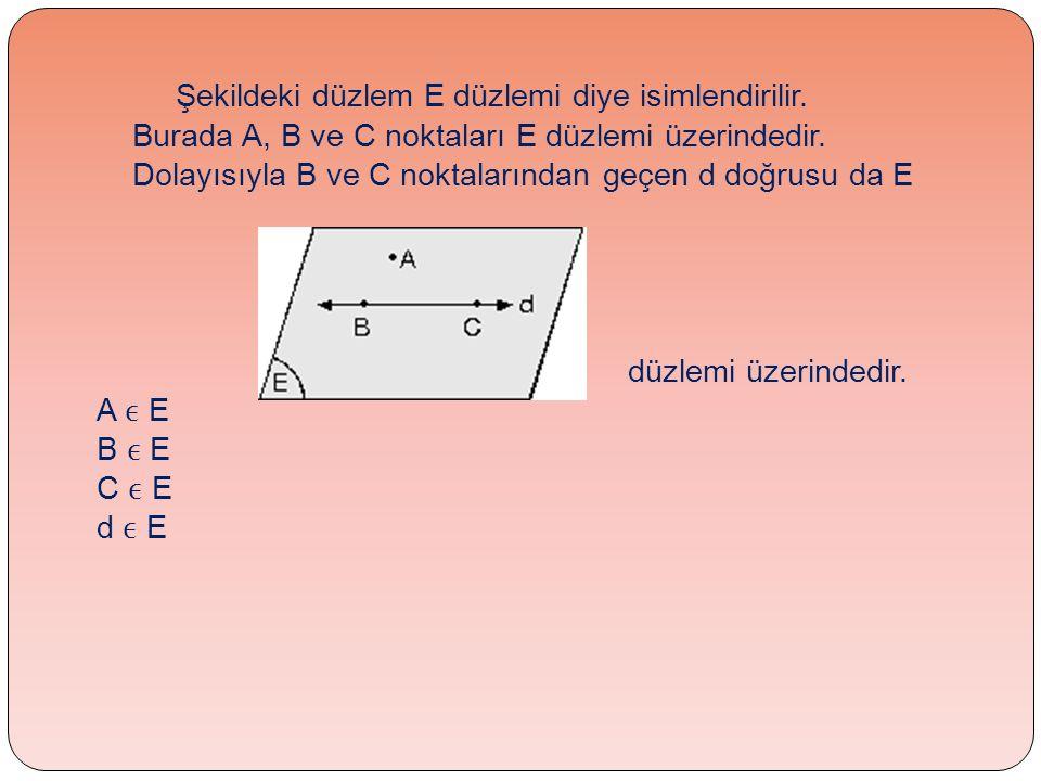 Şekildeki düzlem E düzlemi diye isimlendirilir. Burada A, B ve C noktaları E düzlemi üzerindedir. Dolayısıyla B ve C noktalarından geçen d doğrusu da