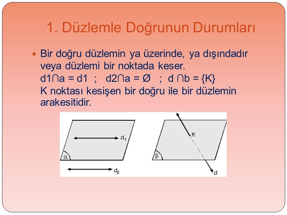 1. Düzlemle Doğrunun Durumları  Bir doğru düzlemin ya üzerinde, ya dışındadır veya düzlemi bir noktada keser. d1∩a = d1 ; d2∩a = Ø ; d ∩b = {K} K nok