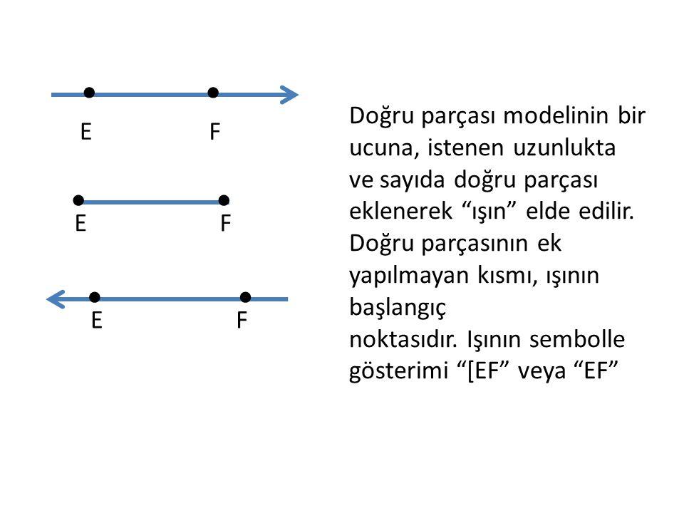 Doğru parçası modelinin bir ucuna, istenen uzunlukta ve sayıda doğru parçası eklenerek ışın elde edilir.