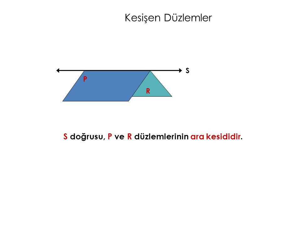 Kesişen Düzlemler S S doğrusu, P ve R düzlemlerinin ara kesididir. P R