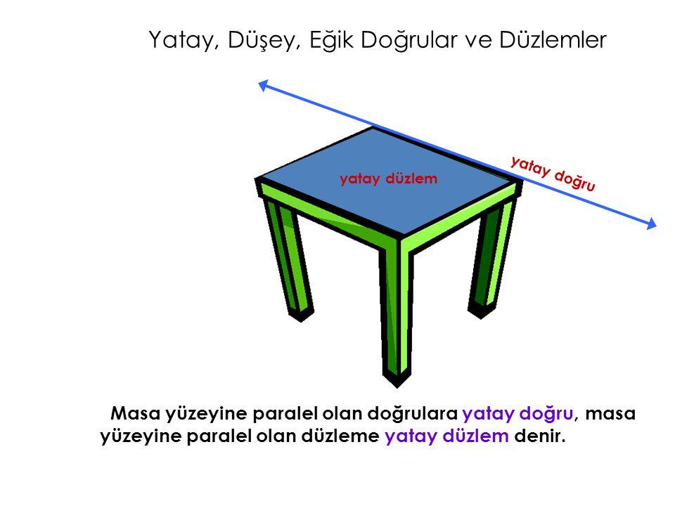 Yatay, Düşey, Eğik Doğrular ve Düzlemler Masa yüzeyine paralel olan doğrulara yatay doğru, y a t a y d o ğ r u masa yüzeyine paralel olan düzleme yata
