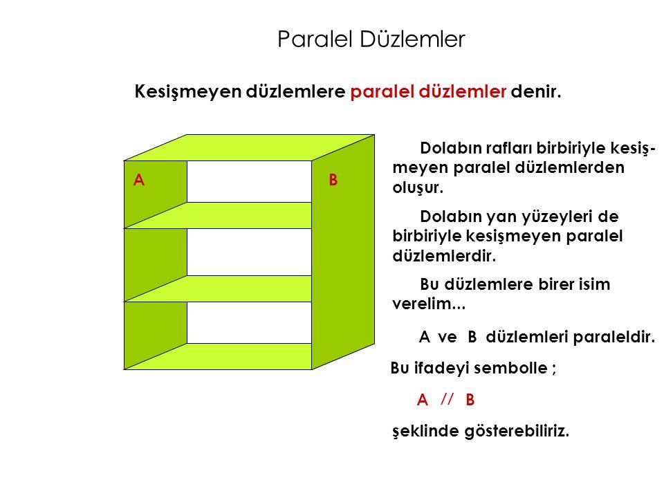 Paralel Düzlemler Kesişmeyen düzlemlere paralel düzlemler denir. Dolabın rafları birbiriyle kesiş- meyen paralel düzlemlerden oluşur. Dolabın yan yüze