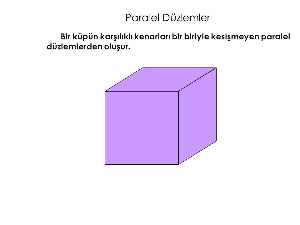 Paralel Düzlemler Bir küpün karşılıklı kenarları bir biriyle kesişmeyen paralel düzlemlerden oluşur.