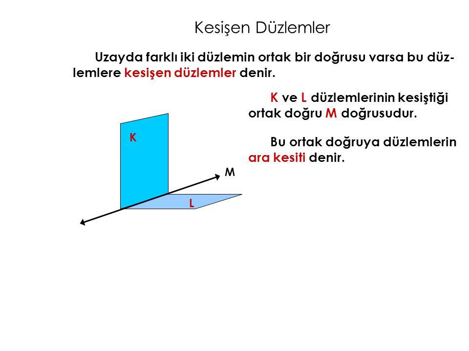 Kesişen Düzlemler Uzayda farklı iki düzlemin ortak bir doğrusu varsa bu düz- lemlere kesişen düzlemler denir. K L M K ve L düzlemlerinin kesiştiği ort