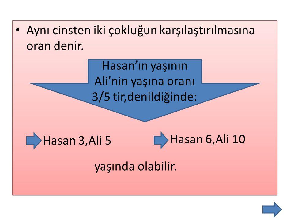 • Aynı cinsten iki çokluğun karşılaştırılmasına oran denir. • Aynı cinsten iki çokluğun karşılaştırılmasına oran denir. Hasan'ın yaşının Ali'nin yaşın