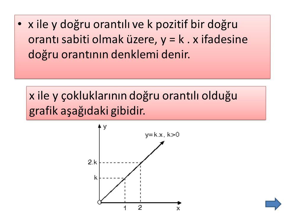 • x ile y doğru orantılı ve k pozitif bir doğru orantı sabiti olmak üzere, y = k. x ifadesine doğru orantının denklemi denir. x ile y çokluklarının do