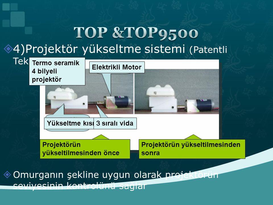  4)Projektör yükseltme sistemi (Patentli Teknoloji)  Omurganın şekline uygun olarak projektörün seviyesinin kontrolünü sağlar Termo seramik 4 bilyeli projektör Elektrikli Motor Yükseltme kısmı3 sıralı vida Projektörün yükseltilmesinden önce Projektörün yükseltilmesinden sonra