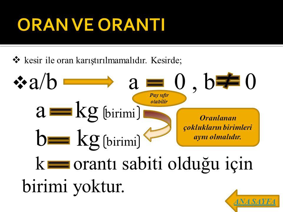  kesir ile oran karıştırılmamalıdır. Kesirde;  a/b a 0, b 0 a kg birimi b kg birimi k orantı sabiti olduğu için birimi yoktur. Oranlanan çoklukların
