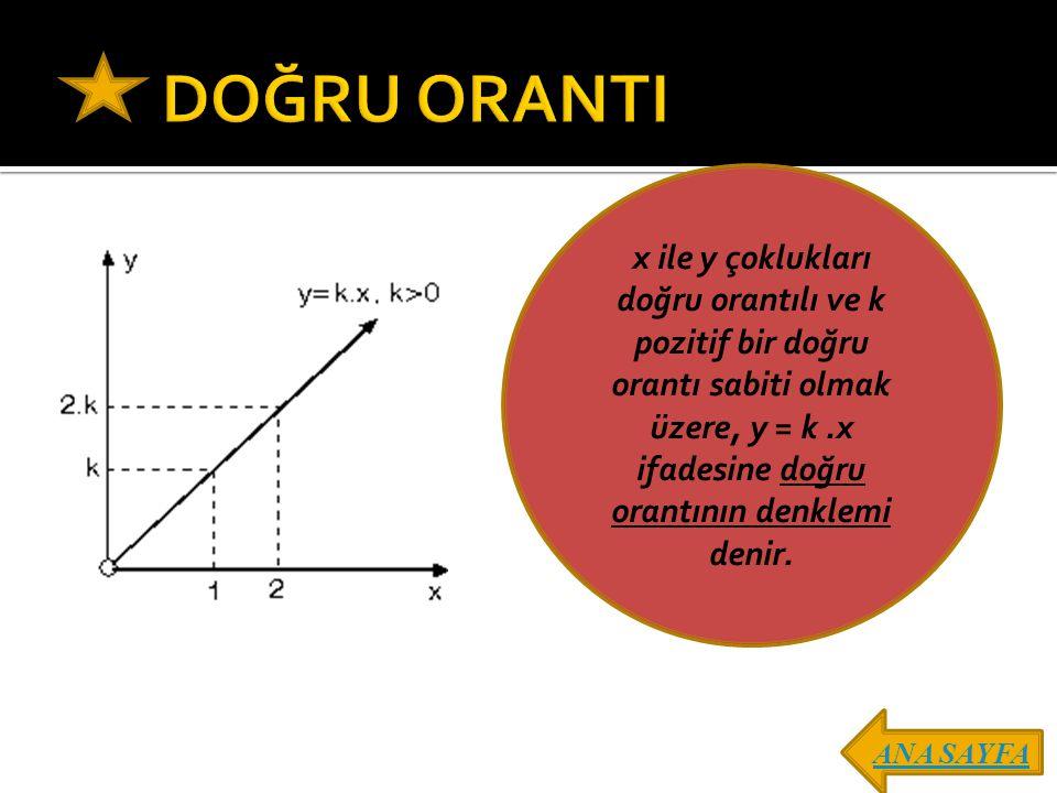 x ile y çoklukları doğru orantılı ve k pozitif bir doğru orantı sabiti olmak üzere, y = k.x ifadesine doğru orantının denklemi denir. ANA SAYFA