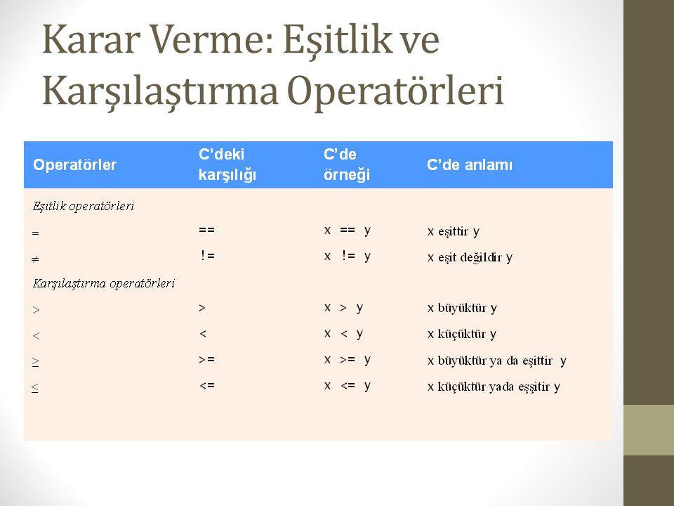 • ==, !=, >= ve<= operatörleri arasında boşluk kullanılması yazım hatasına sebep olur.