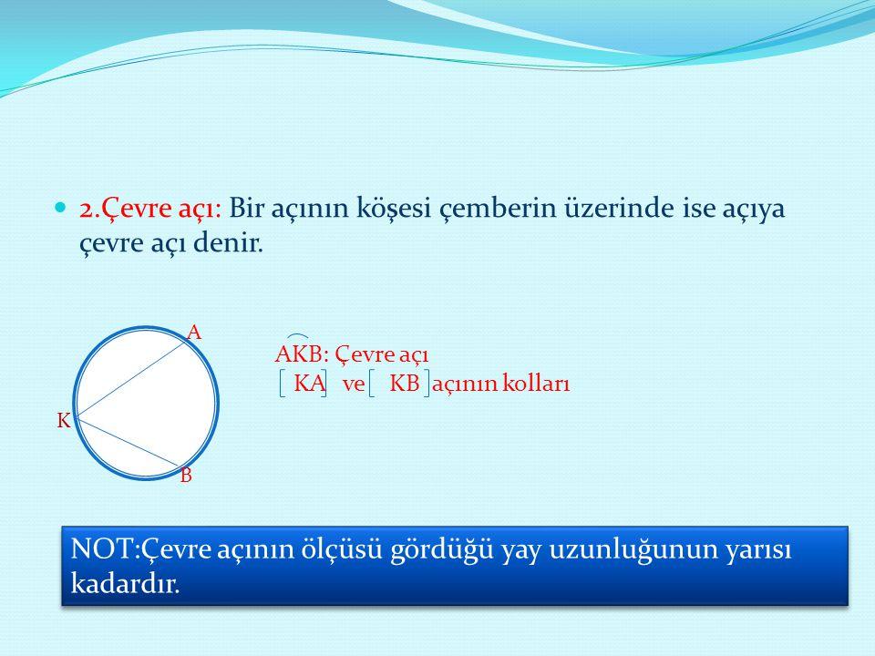 SORU: MS P R 8O M merkezli çemberde m(PMR)=8O ise m(PSR)=?