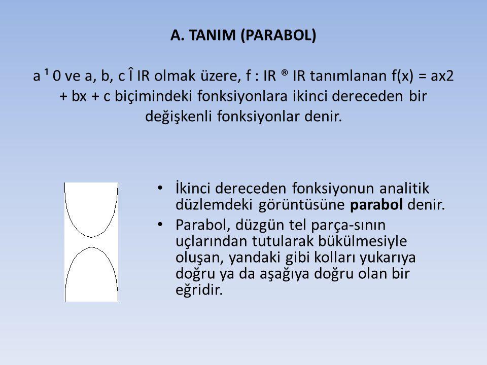 A. TANIM (PARABOL) a ¹ 0 ve a, b, c Î IR olmak üzere, f : IR ® IR tanımlanan f(x) = ax2 + bx + c biçimindeki fonksiyonlara ikinci dereceden bir değişk