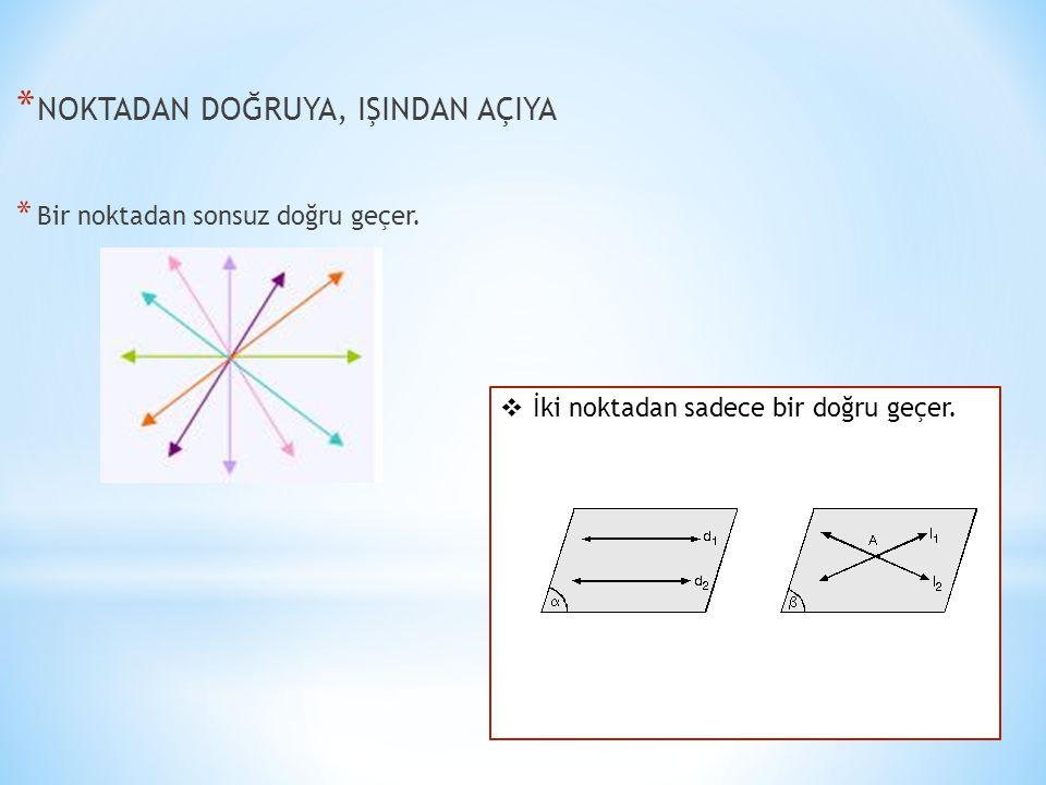  A ve B uç noktaları ile bu noktalar arasındaki noktalar AB doğru parçasını oluşturur.