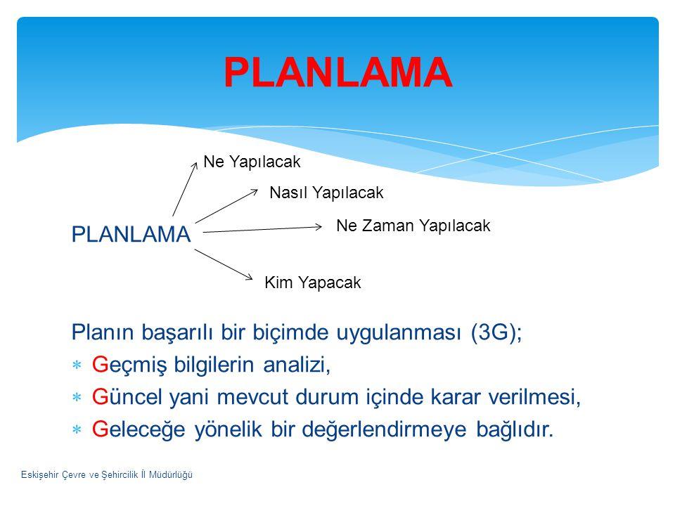 PLANLAMA Planın başarılı bir biçimde uygulanması (3G);  Geçmiş bilgilerin analizi,  Güncel yani mevcut durum içinde karar verilmesi,  Geleceğe yöne