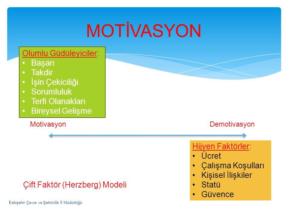 Eskişehir Çevre ve Şehircilik İl Müdürlüğü MOTİVASYON MotivasyonDemotivasyon Olumlu Güdüleyiciler: •Başarı •Takdir •İşin Çekiciliği •Sorumluluk •Terfi