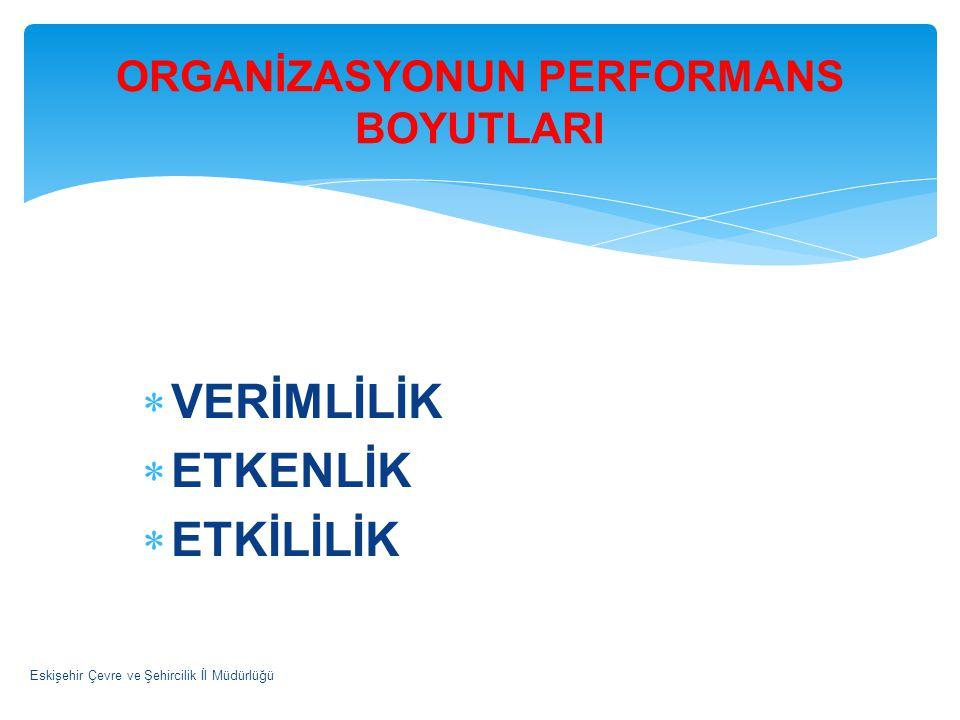  VERİMLİLİK  ETKENLİK  ETKİLİLİK Eskişehir Çevre ve Şehircilik İl Müdürlüğü ORGANİZASYONUN PERFORMANS BOYUTLARI