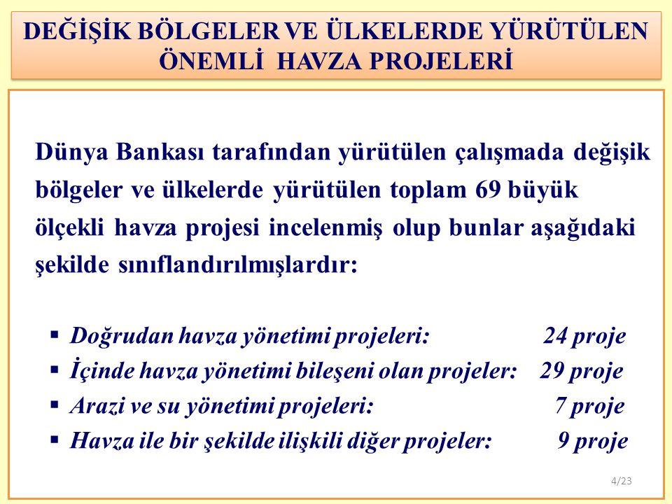 35/23 Proje değerlendirmesi (analizi) kapsamı: - Ekonomik etki ve sonuçların değerlendirmesi - Ekolojik etki ve sonuçların değerlendirilmesi - Sosyal etki ve sonuçların değerlendirmesi - Risk analizi - Kurumsal kapasite, proje yönetimi yeterliliği - Teknik analiz