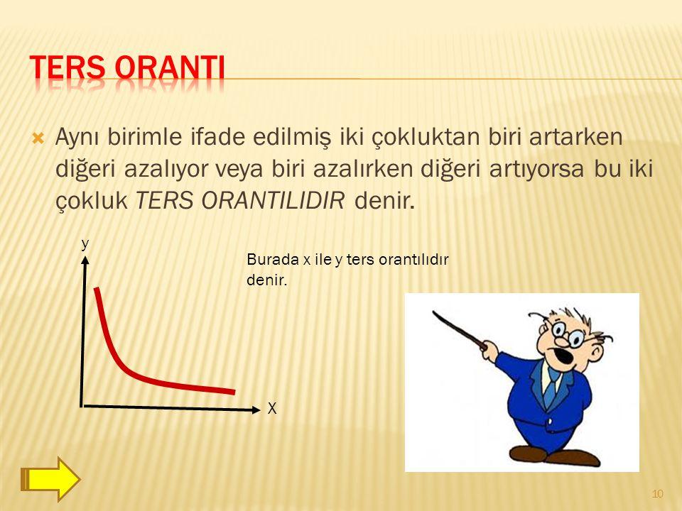 AAynı birimle ifade edilmiş iki çokluktan biri artarken diğeri azalıyor veya biri azalırken diğeri artıyorsa bu iki çokluk TERS ORANTILIDIR denir.