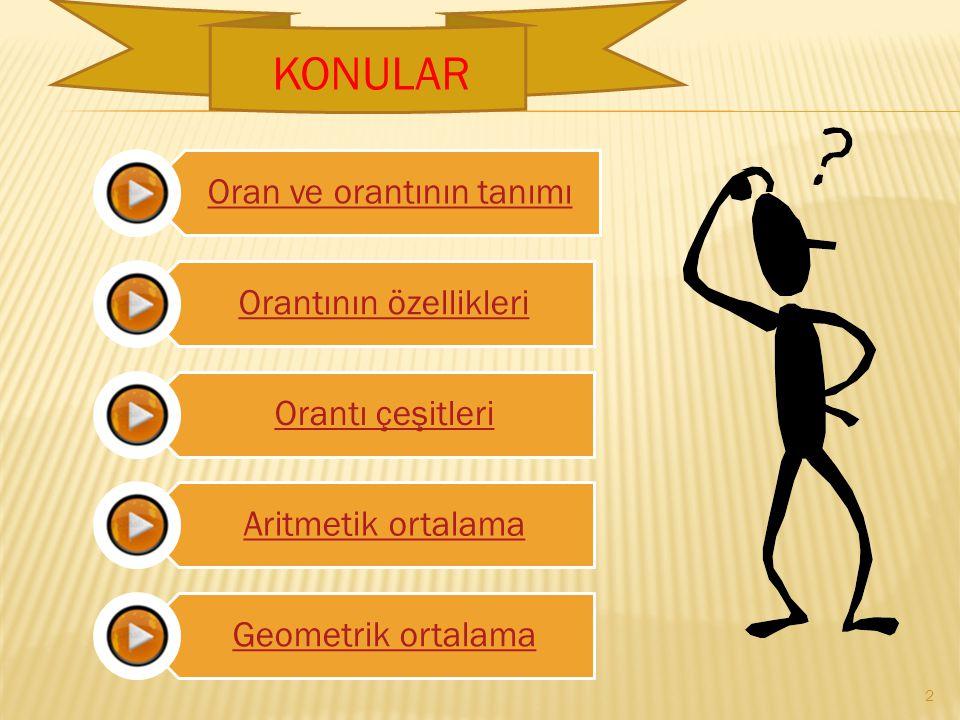 Oran ve orantının tanımı Orantının özellikleri Orantı çeşitleri Aritmetik ortalama Geometrik ortalama K KONULAR 2