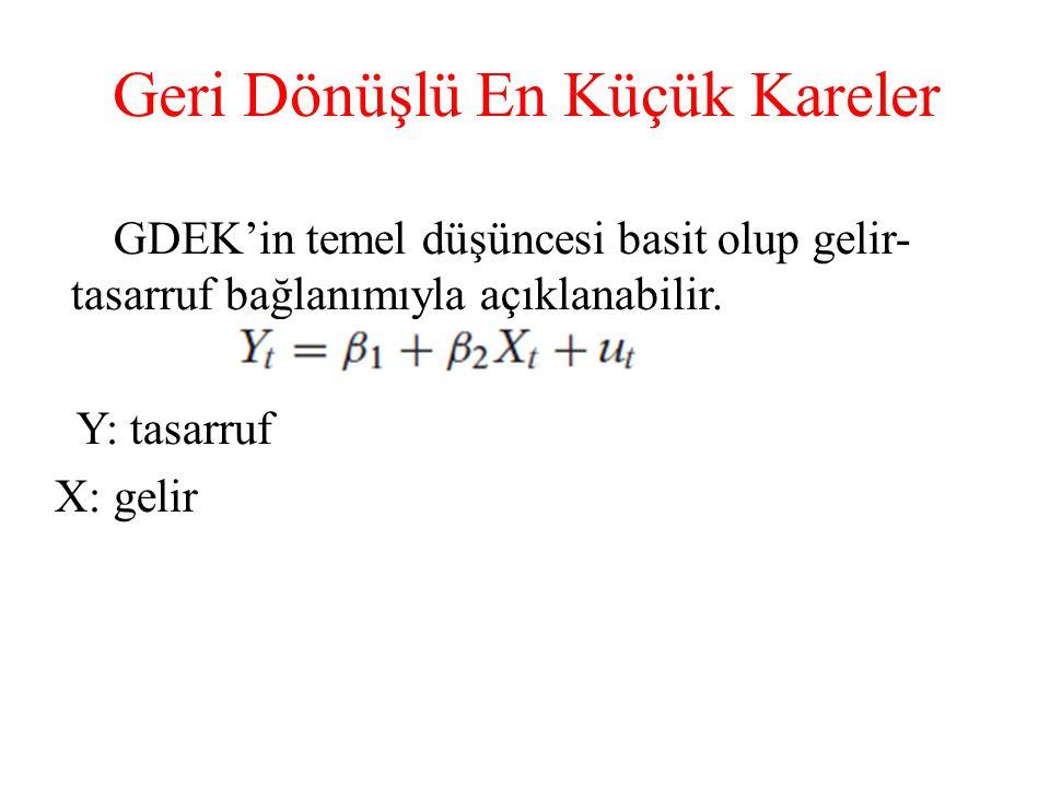 Geri Dönüşlü En Küçük Kareler GDEK'in temel düşüncesi basit olup gelir- tasarruf bağlanımıyla açıklanabilir. Y: tasarruf X: gelir