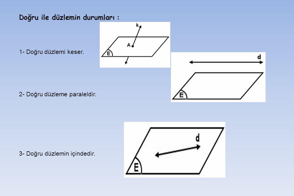 Doğru ile düzlemin durumları : 1- Doğru düzlemi keser. 2- Doğru düzleme paraleldir. 3- Doğru düzlemin içindedir.