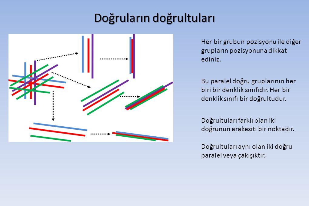 II.YOL: P Düzlemindeki 4 nokta ile C(4,2) tane doğru oluşur.
