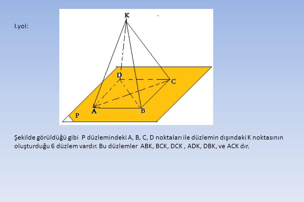 I.yol: Şekilde görüldüğü gibi P düzlemindeki A, B, C, D noktaları ile düzlemin dışındaki K noktasının oluşturduğu 6 düzlem vardır. Bu düzlemler ABK, B