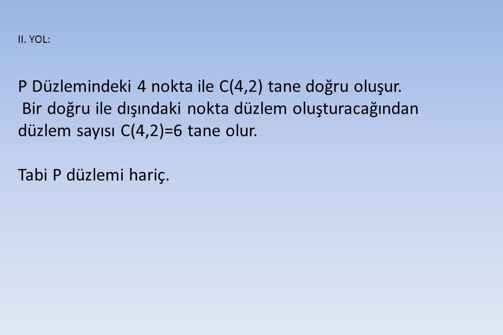 II. YOL: P Düzlemindeki 4 nokta ile C(4,2) tane doğru oluşur. Bir doğru ile dışındaki nokta düzlem oluşturacağından düzlem sayısı C(4,2)=6 tane olur.