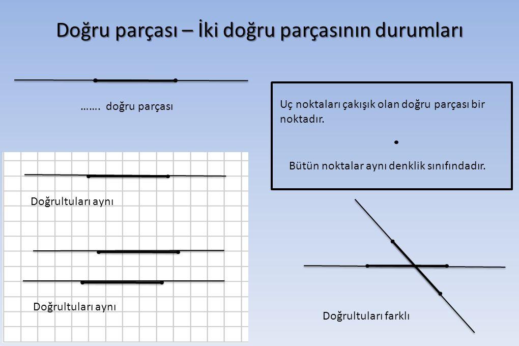 Doğru parçası – İki doğru parçasının durumları ……. doğru parçası Doğrultuları aynı Doğrultuları farklı Bütün noktalar aynı denklik sınıfındadır. Uç no