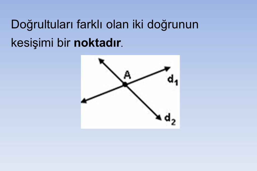 İki yönlü doğru parçasının durumları A B C D E F 1.Durum: Doğrultuları aynı (paralel veya çakışık).