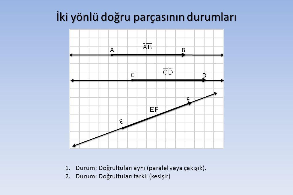İki yönlü doğru parçasının durumları A B C D E F 1.Durum: Doğrultuları aynı (paralel veya çakışık). 2.Durum: Doğrultuları farklı (kesişir)