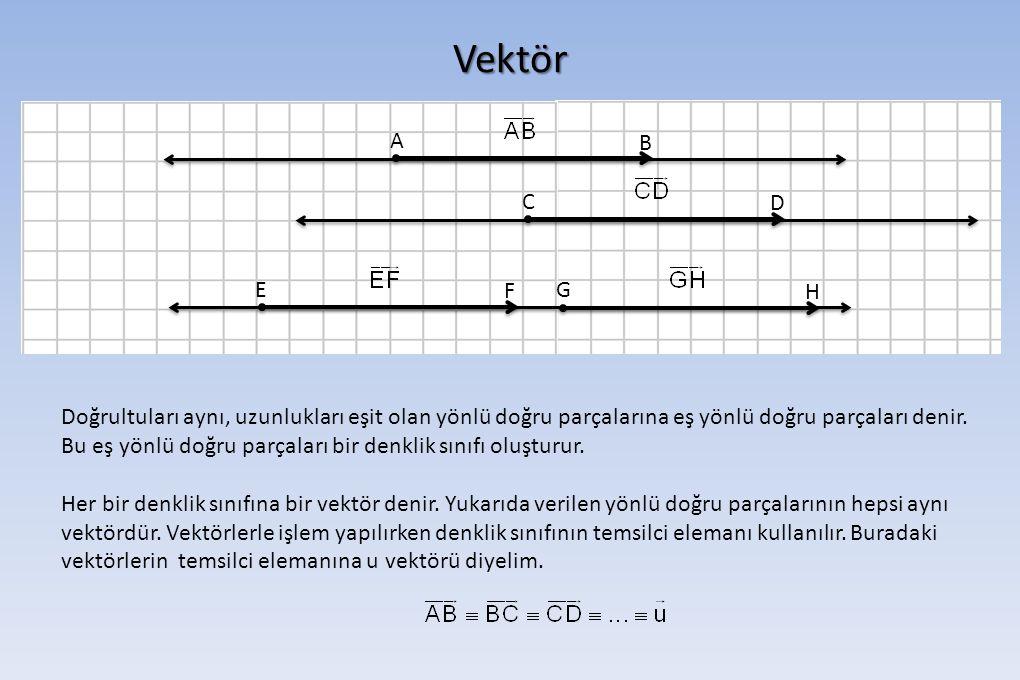 Vektör A B C D E F G H Doğrultuları aynı, uzunlukları eşit olan yönlü doğru parçalarına eş yönlü doğru parçaları denir. Bu eş yönlü doğru parçaları bi