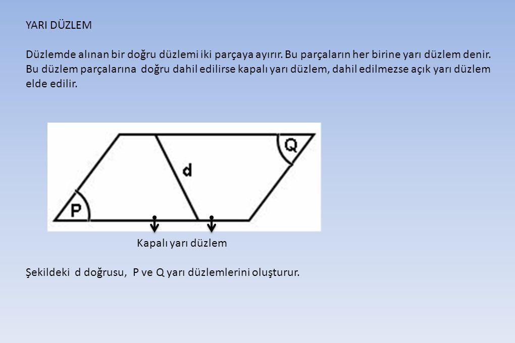 YARI DÜZLEM Düzlemde alınan bir doğru düzlemi iki parçaya ayırır. Bu parçaların her birine yarı düzlem denir. Bu düzlem parçalarına doğru dahil edilir