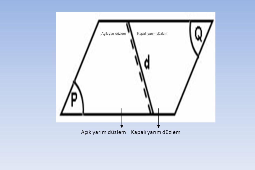 Örnek: Bir düzlemdeki farklı beş doğru düzlemi en az ve en çok kaç bölgeye ayırır.