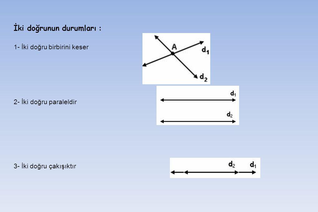 İki doğrunun durumları : 1- İki doğru birbirini keser 2- İki doğru paraleldir 3- İki doğru çakışıktır