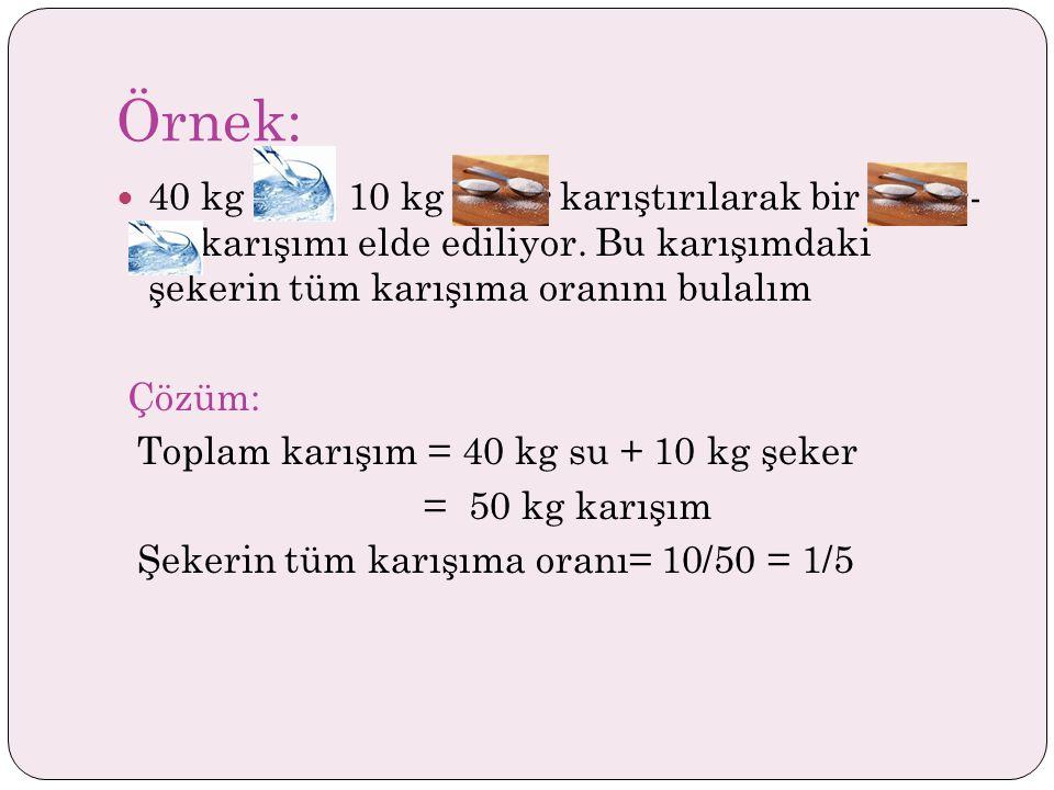 Örnek:  40 kg suya 10 kg şeker karıştırılarak bir şeker- su karışımı elde ediliyor.
