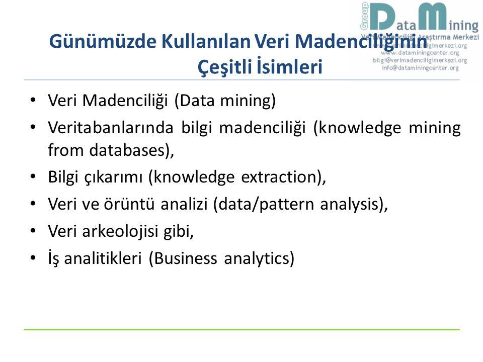 Günümüzde Kullanılan Veri Madenciliğinin Çeşitli İsimleri • Veri Madenciliği (Data mining) • Veritabanlarında bilgi madenciliği (knowledge mining from