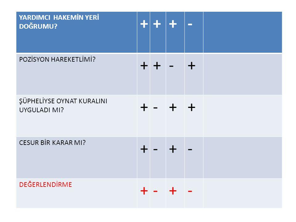 YARDIMCI HAKEMİN YERİ DOĞRUMU.+++- POZİSYON HAREKETLİMİ.