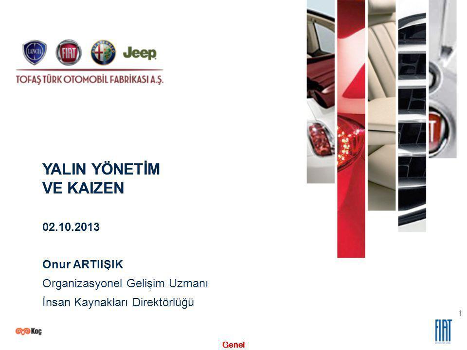 Genel 20 Novembre, 2010 Genel 1 YALIN YÖNETİM VE KAIZEN 02.10.2013 Onur ARTIIŞIK Organizasyonel Gelişim Uzmanı İnsan Kaynakları Direktörlüğü