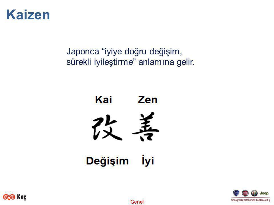 """Genel Kaizen Japonca """"iyiye doğru değişim, sürekli iyileştirme"""" anlamına gelir."""