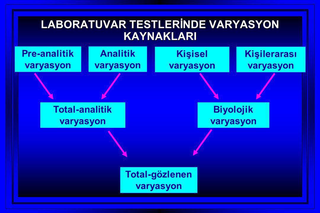 LABORATUVAR TESTLERİNDE VARYASYON KAYNAKLARI Analitik varyasyon Pre-analitik varyasyon Kişisel varyasyon Kişilerarası varyasyon Total-analitik varyasyon Biyolojik varyasyon Total-gözlenen varyasyon