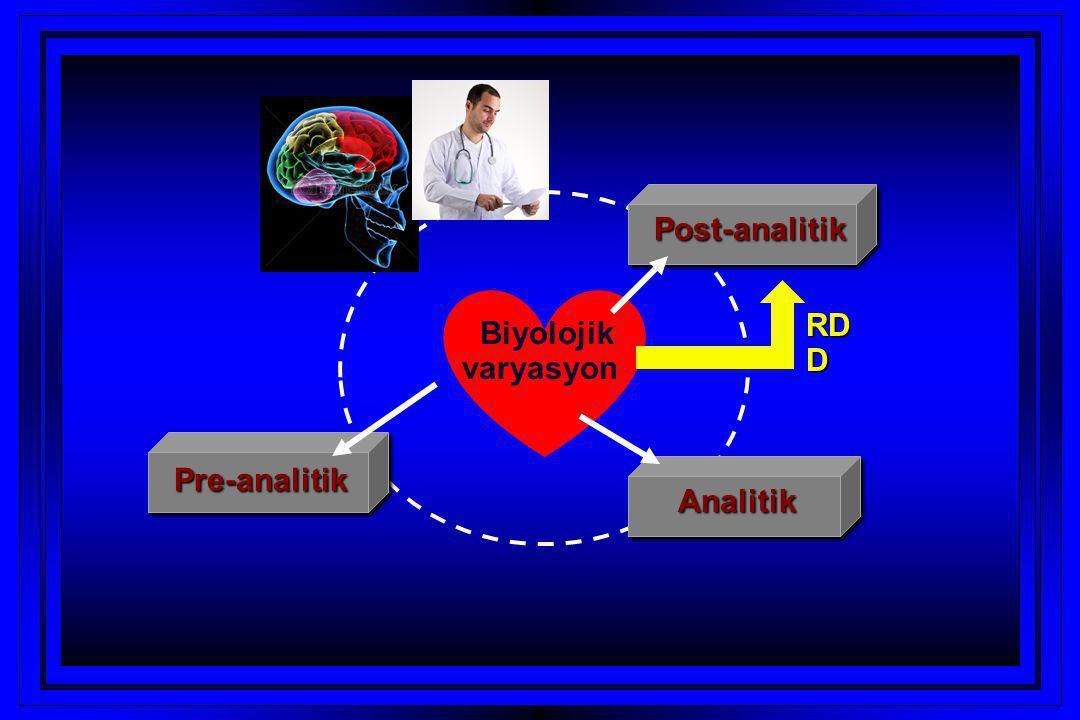 l Biyolojik varyasyon Pre-analitik Analitik Post-analitik RD D
