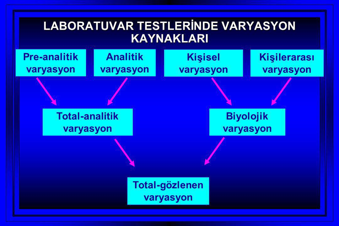 LABORATUVAR TESTLERİNDE VARYASYON KAYNAKLARI Analitik varyasyon Pre-analitik varyasyon Kişisel varyasyon Kişilerarası varyasyon Total-analitik varyasy