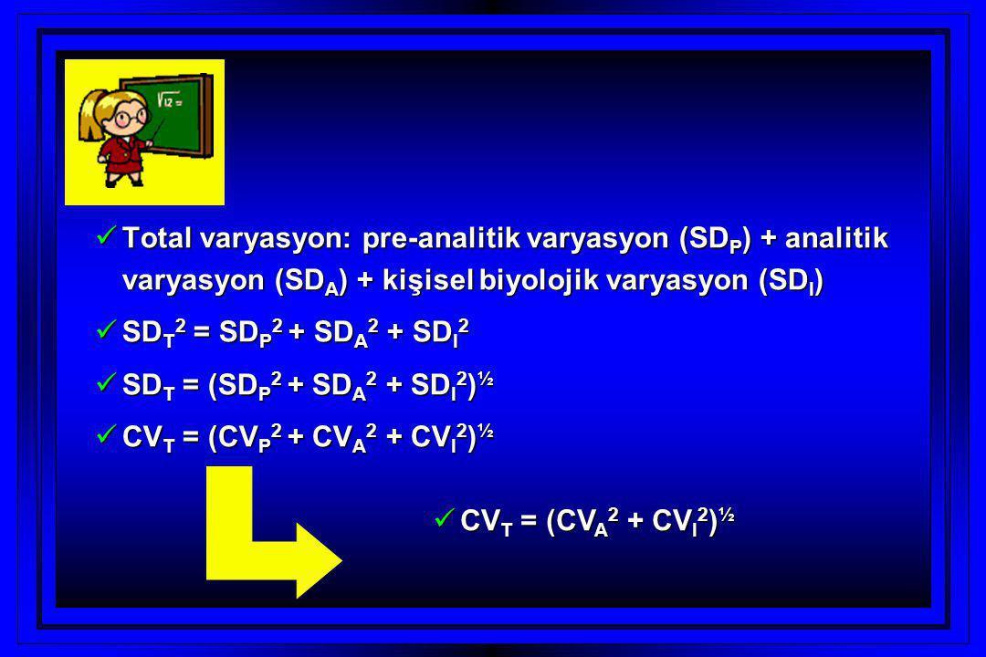  Total varyasyon: pre-analitik varyasyon (SD P ) + analitik varyasyon (SD A ) + kişisel biyolojik varyasyon (SD I )  SD T 2 = SD P 2 + SD A 2 + SD I 2  SD T = (SD P 2 + SD A 2 + SD I 2 ) ½  CV T = (CV P 2 + CV A 2 + CV I 2 ) ½  CV T = (CV A 2 + CV I 2 ) ½