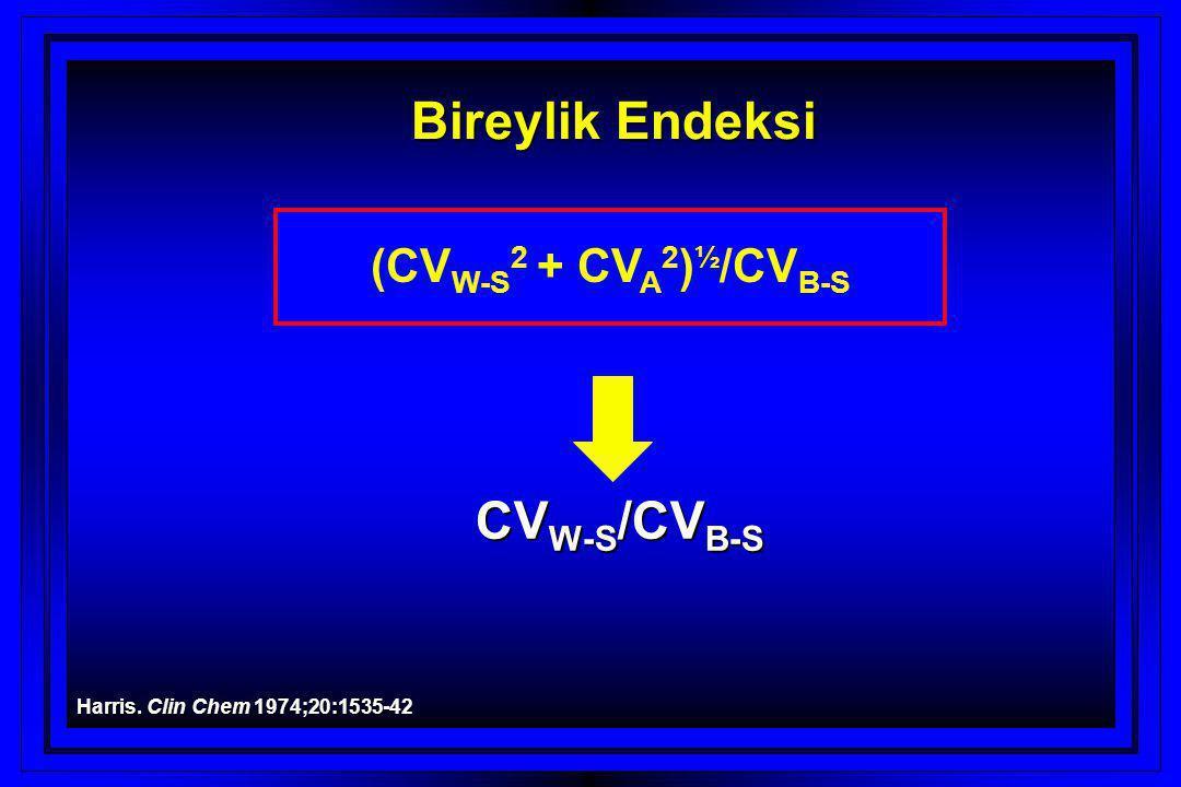 Bireylik Endeksi CV W-S /CV B-S (CV W-S 2 + CV A 2 ) ½ /CV B-S Harris. Clin Chem 1974;20:1535-42